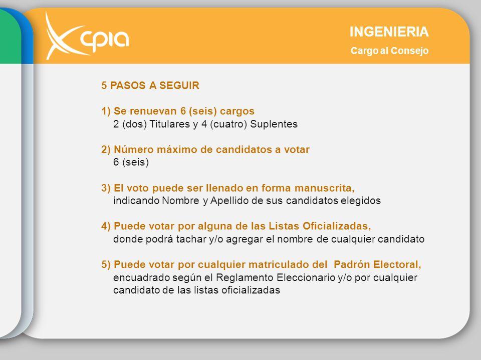INGENIERIA Cargo al Consejo 5 PASOS A SEGUIR 1) Se renuevan 6 (seis) cargos 2 (dos) Titulares y 4 (cuatro) Suplentes 2) Número máximo de candidatos a votar 6 (seis) 3) El voto puede ser llenado en forma manuscrita, indicando Nombre y Apellido de sus candidatos elegidos 4) Puede votar por alguna de las Listas Oficializadas, donde podrá tachar y/o agregar el nombre de cualquier candidato 5) Puede votar por cualquier matriculado del Padrón Electoral, encuadrado según el Reglamento Eleccionario y/o por cualquier candidato de las listas oficializadas