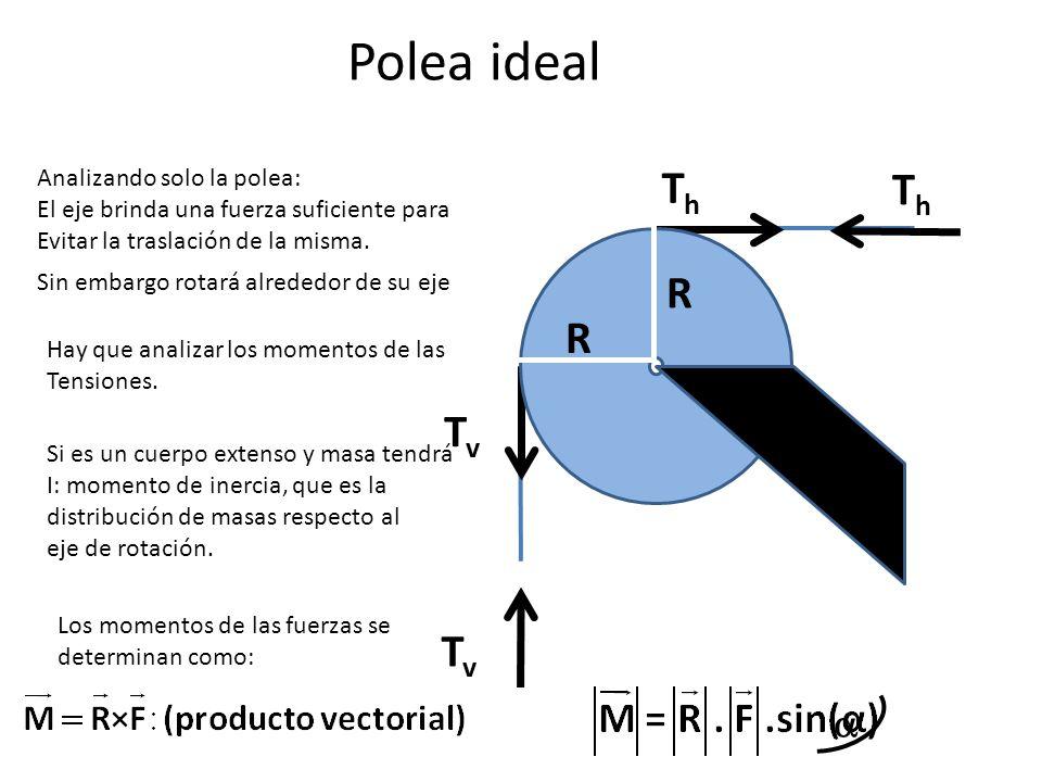 TvTv ThTh R R En este caso, es recto, por lo que sin( )=1 R R La ecuación análoga a la 2 da Ley de Newton en lo referente a rotación de cuerpos extensos es: Donde I: momento de inercia Y aceleración angular Los signos de los momentos, que señalan el sentido de rotación son opuestos De aquí: Si la polea es ideal, su masa es nula y en consecuencia su momento de inercia, nulo Por lo tanto se concluye que