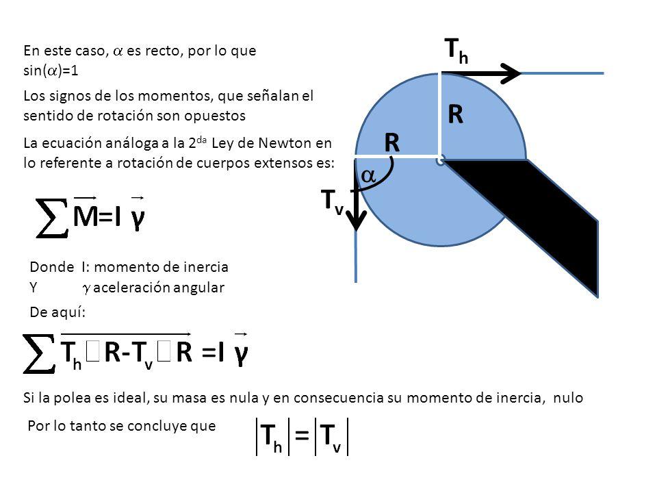 TvTv ThTh R R En este caso, es recto, por lo que sin( )=1 R R La ecuación análoga a la 2 da Ley de Newton en lo referente a rotación de cuerpos extens