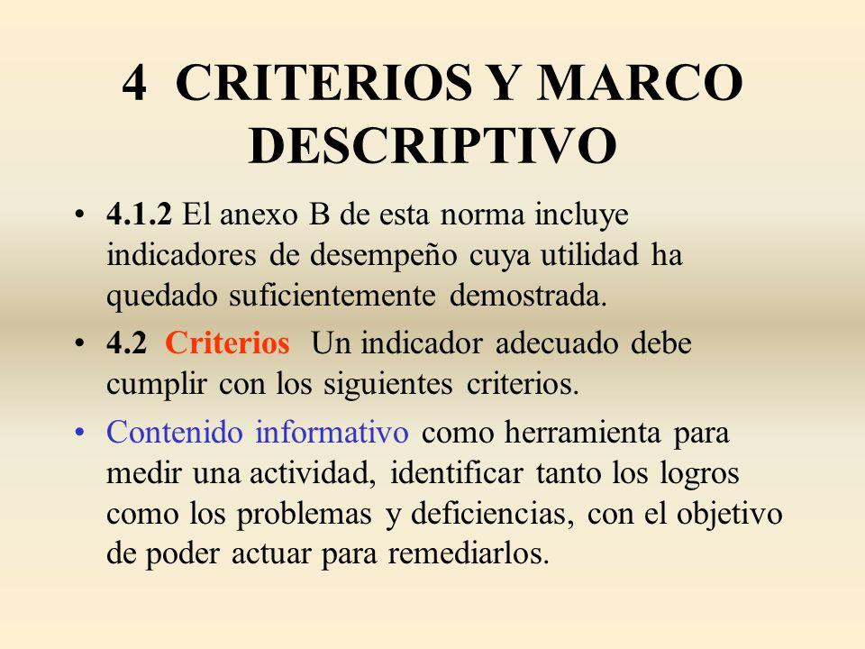 4 CRITERIOS Y MARCO DESCRIPTIVO 4.1.2 El anexo B de esta norma incluye indicadores de desempeño cuya utilidad ha quedado suficientemente demostrada. 4