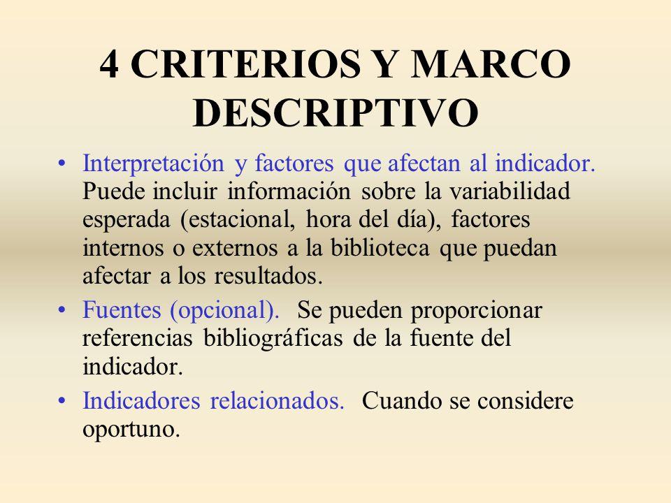 4 CRITERIOS Y MARCO DESCRIPTIVO Interpretación y factores que afectan al indicador. Puede incluir información sobre la variabilidad esperada (estacion
