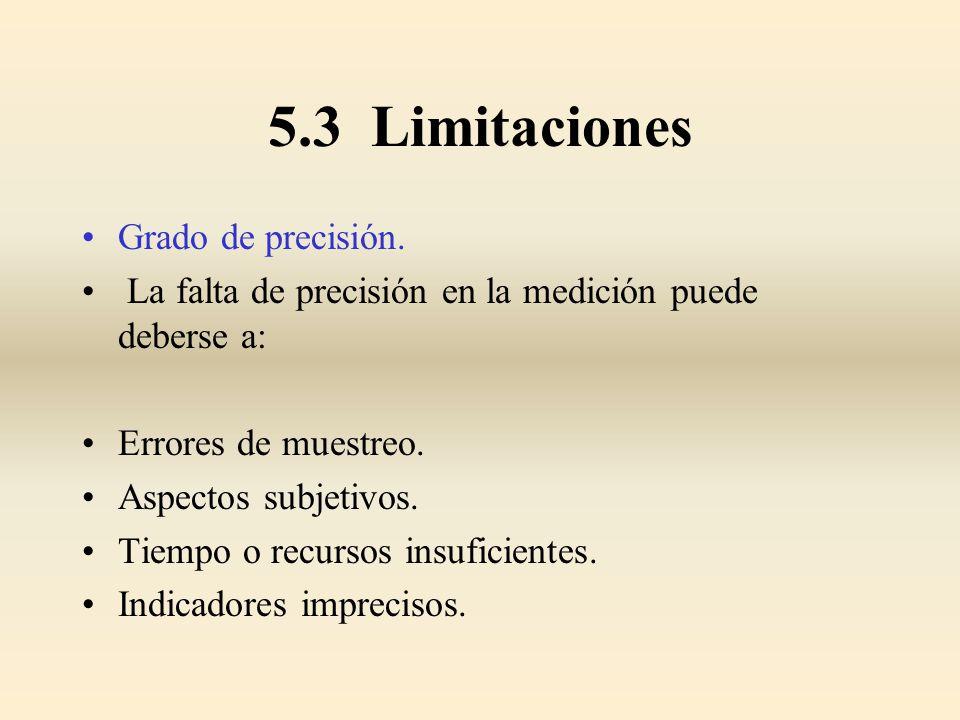 5.3 Limitaciones Grado de precisión. La falta de precisión en la medición puede deberse a: Errores de muestreo. Aspectos subjetivos. Tiempo o recursos