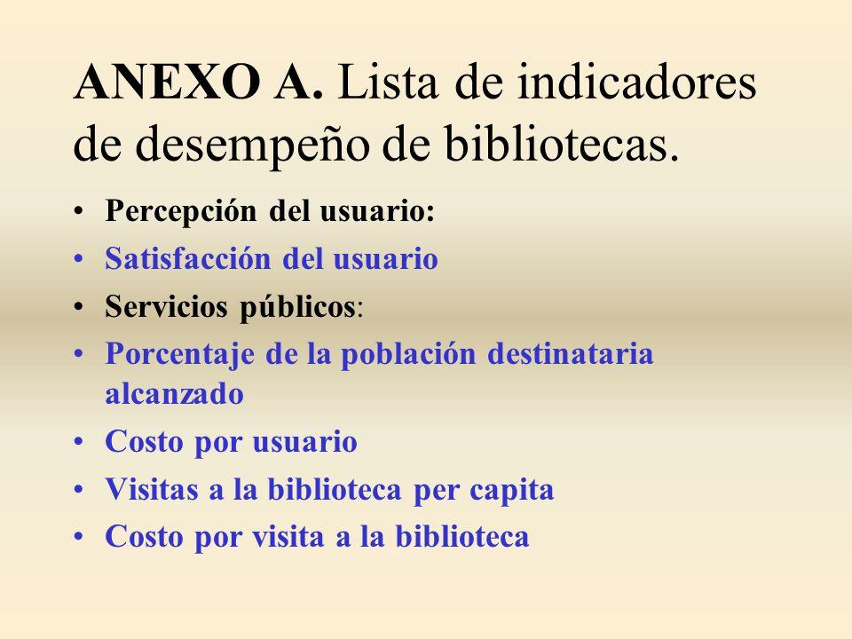 ANEXO A. Lista de indicadores de desempeño de bibliotecas. Percepción del usuario: Satisfacción del usuario Servicios públicos: Porcentaje de la pobla