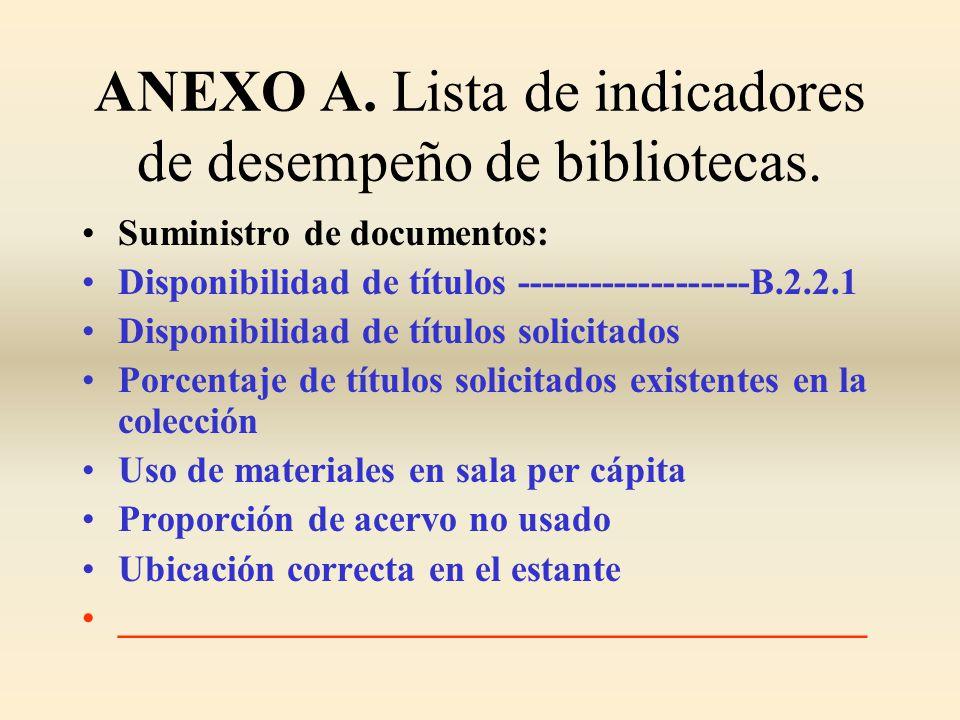ANEXO A. Lista de indicadores de desempeño de bibliotecas. Suministro de documentos: Disponibilidad de títulos -------------------B.2.2.1 Disponibilid