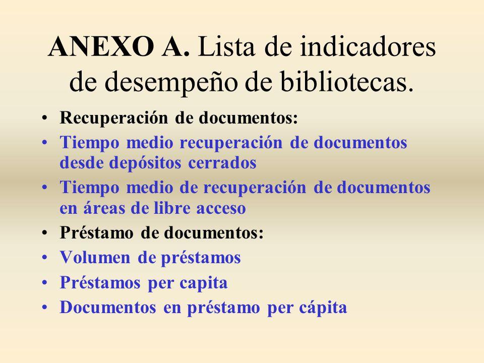 ANEXO A. Lista de indicadores de desempeño de bibliotecas. Recuperación de documentos: Tiempo medio recuperación de documentos desde depósitos cerrado
