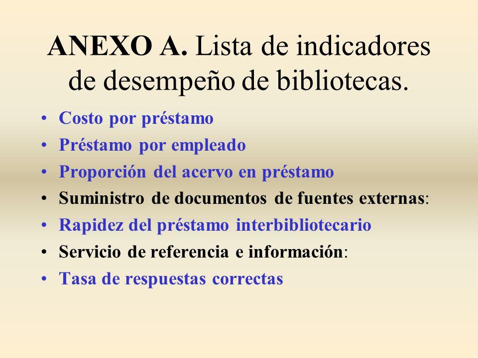 ANEXO A. Lista de indicadores de desempeño de bibliotecas. Costo por préstamo Préstamo por empleado Proporción del acervo en préstamo Suministro de do