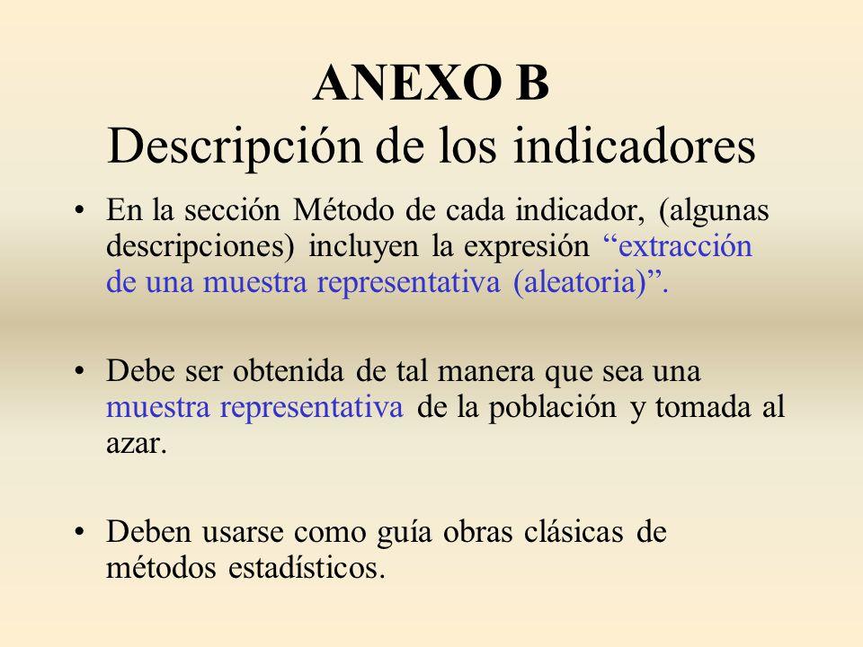 ANEXO B Descripción de los indicadores En la sección Método de cada indicador, (algunas descripciones) incluyen la expresión extracción de una muestra