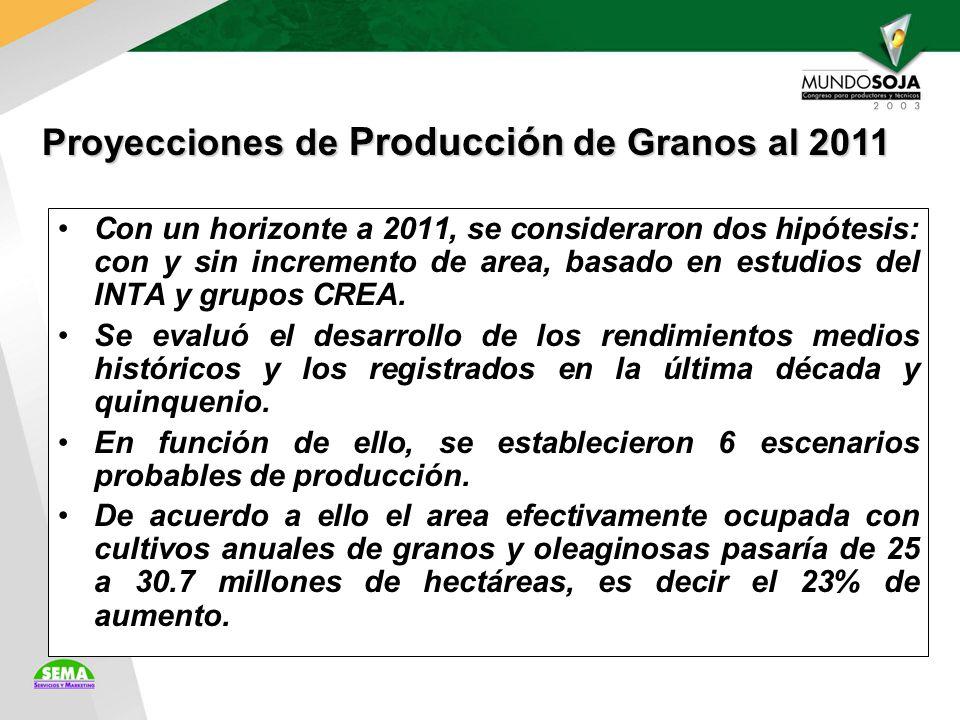 Con un horizonte a 2011, se consideraron dos hipótesis: con y sin incremento de area, basado en estudios del INTA y grupos CREA.