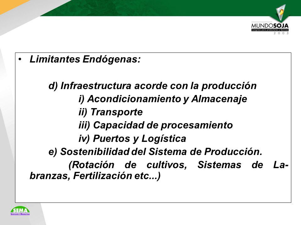 Limitantes Endógenas: d) Infraestructura acorde con la producción i) Acondicionamiento y Almacenaje ii) Transporte iii) Capacidad de procesamiento iv) Puertos y Logística e) Sostenibilidad del Sistema de Producción.