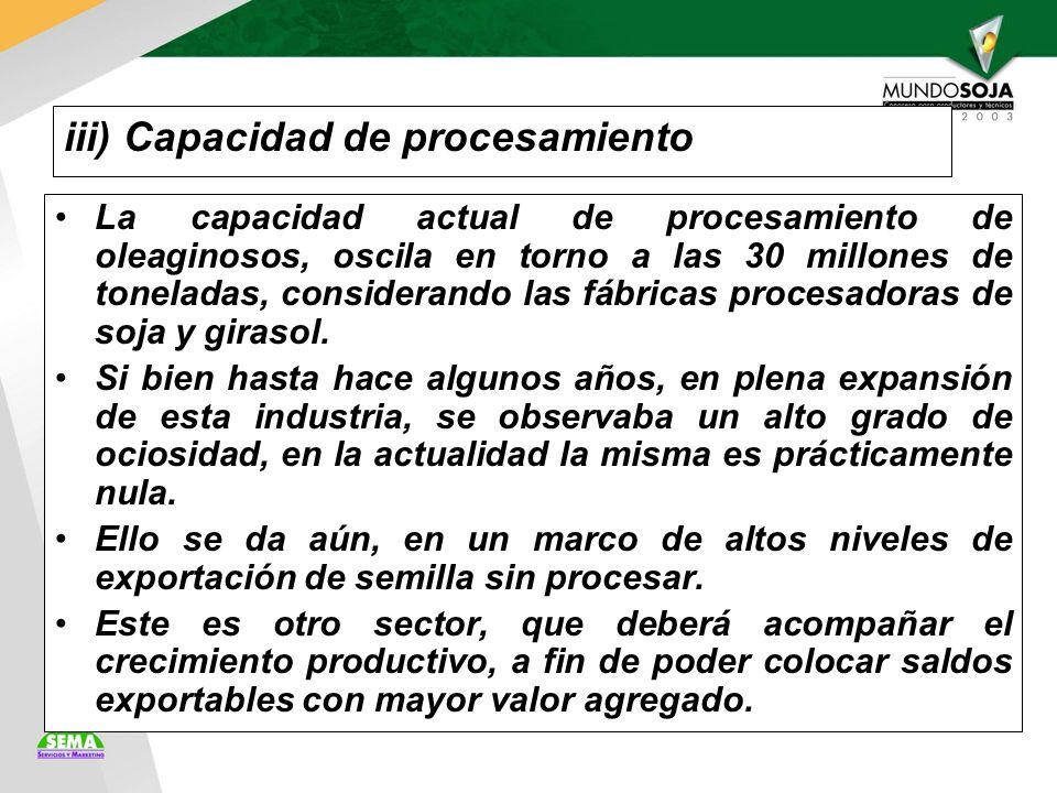 iii) Capacidad de procesamiento La capacidad actual de procesamiento de oleaginosos, oscila en torno a las 30 millones de toneladas, considerando las fábricas procesadoras de soja y girasol.