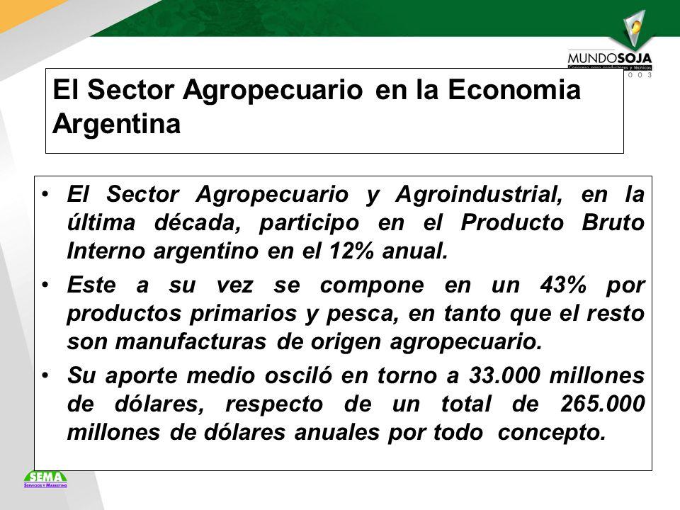 El Sector Agropecuario en la Economia Argentina El Sector Agropecuario y Agroindustrial, en la última década, participo en el Producto Bruto Interno argentino en el 12% anual.