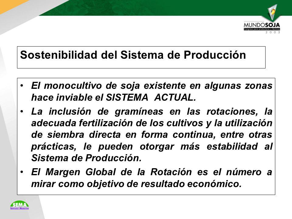 Sostenibilidad del Sistema de Producción El monocultivo de soja existente en algunas zonas hace inviable el SISTEMA ACTUAL.