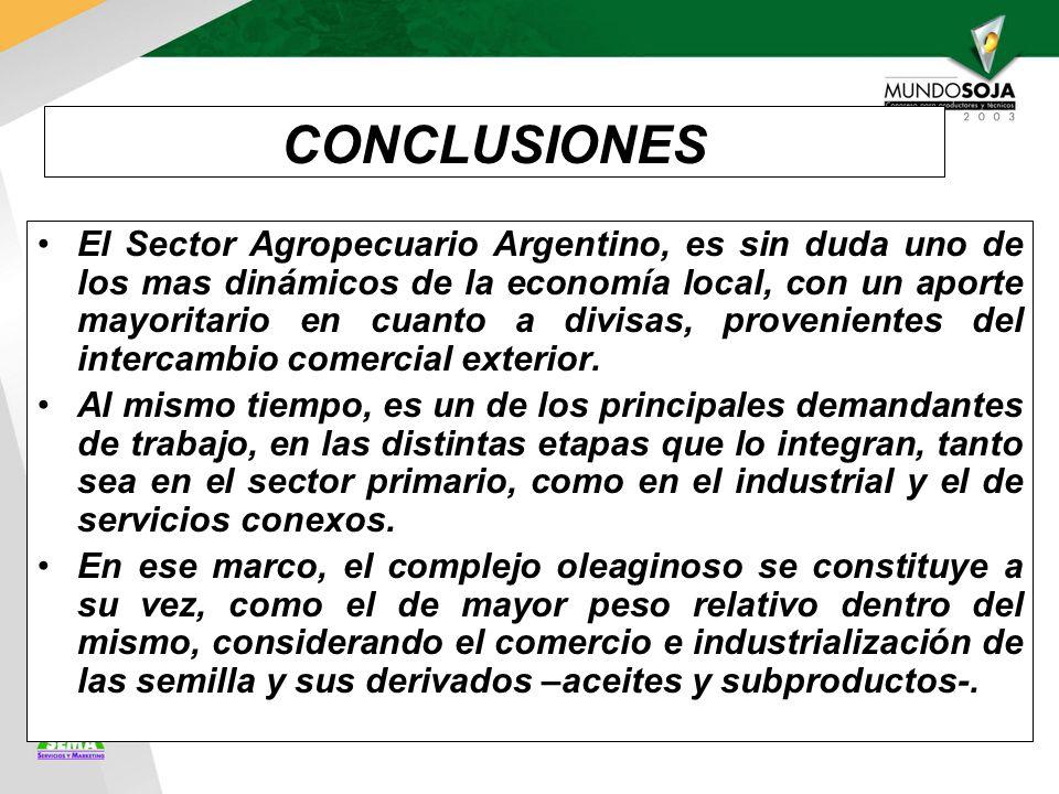 CONCLUSIONES El Sector Agropecuario Argentino, es sin duda uno de los mas dinámicos de la economía local, con un aporte mayoritario en cuanto a divisas, provenientes del intercambio comercial exterior.