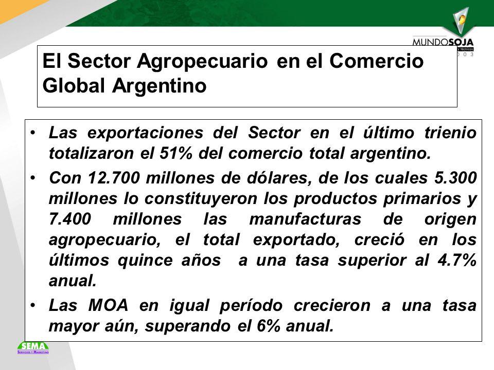 El Sector Agropecuario en el Comercio Global Argentino Las exportaciones del Sector en el último trienio totalizaron el 51% del comercio total argentino.