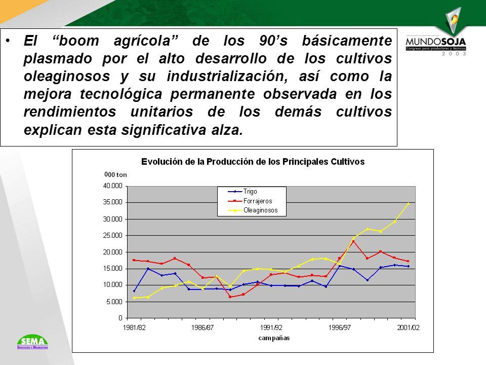 El boom agrícola de los 90s básicamente plasmado por el alto desarrollo de los cultivos oleaginosos y su industrialización, así como la mejora tecnológica permanente observada en los rendimientos unitarios de los demás cultivos explican esta significativa alza.