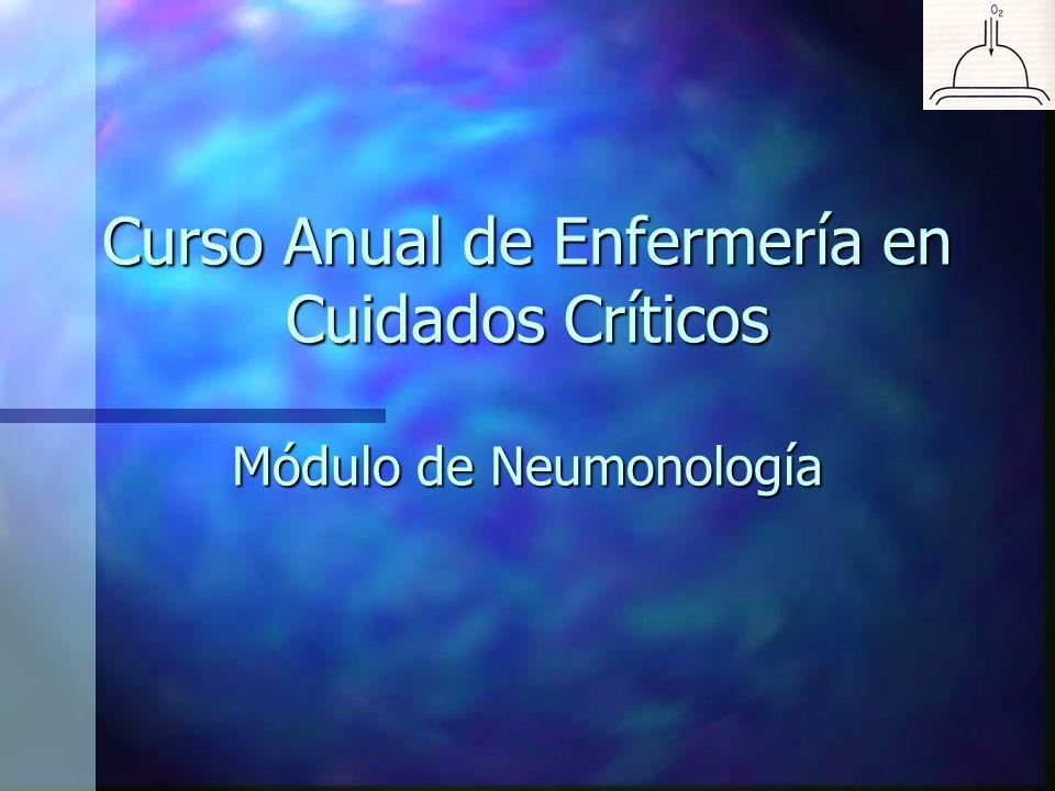 Complicaciones de la Intubación Endotraqueal o Intubación esofágica inadvertida o Intubación del bronquio fuente derecho o Movimiento de la columna cervical o Imposibilidad de intubación o Traumáticas