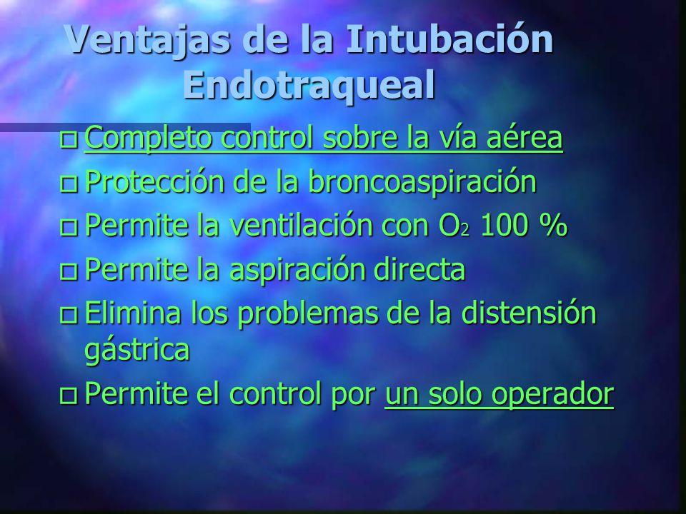 Monitoreo de la intubación Endotraqueal o Observación de la ampexación del Tórax en los dos tiempos de la respiración o Auscultar Ambos Campos Pulmonares en cuatro cuadrantes *Antes de la intubación *después de la Intubación o Epigastrio *después de la intubación
