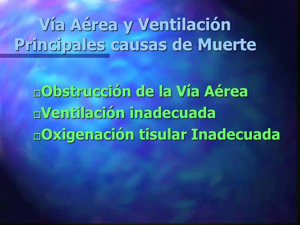 Todos los pacientes politraumatizados tienen un compromiso de la vía aérea y/o de la ventilación hasta que se demuestre lo contrario