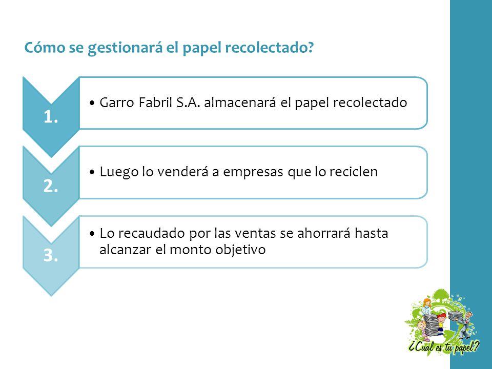 Cómo se gestionará el papel recolectado? 1. Garro Fabril S.A. almacenará el papel recolectado 2. Luego lo venderá a empresas que lo reciclen 3. Lo rec