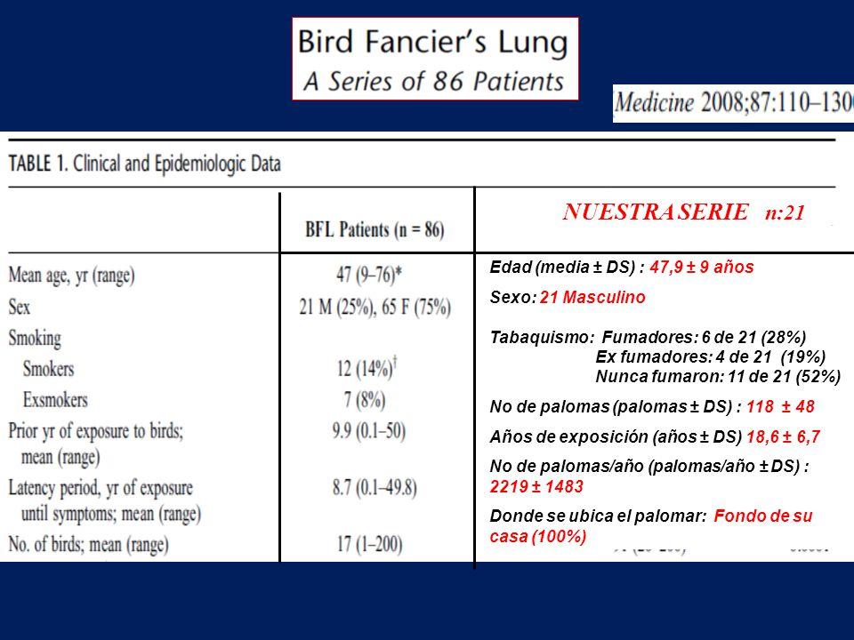 Edad (media ± DS) : 47,9 ± 9 años Sexo: 21 Masculino Tabaquismo: Fumadores: 6 de 21 (28%) Ex fumadores: 4 de 21 (19%) Nunca fumaron: 11 de 21 (52%) No