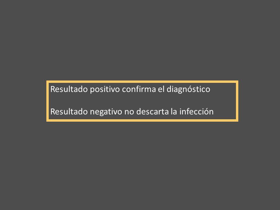 Resultado positivo confirma el diagnóstico Resultado negativo no descarta la infección