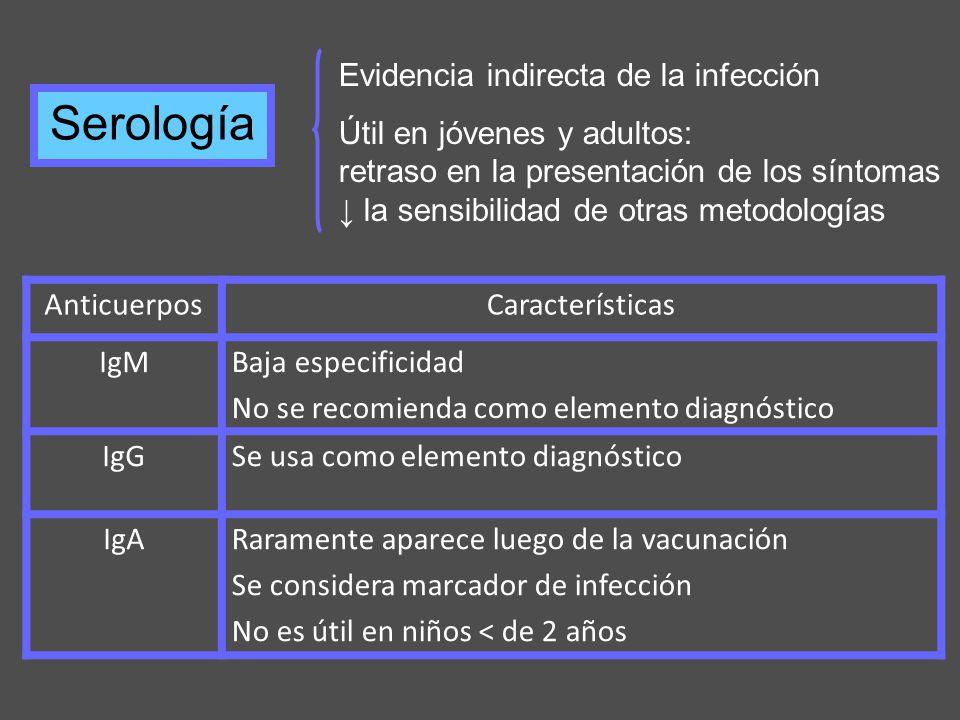 AnticuerposCaracterísticas IgMBaja especificidad No se recomienda como elemento diagnóstico IgGSe usa como elemento diagnóstico IgARaramente aparece l