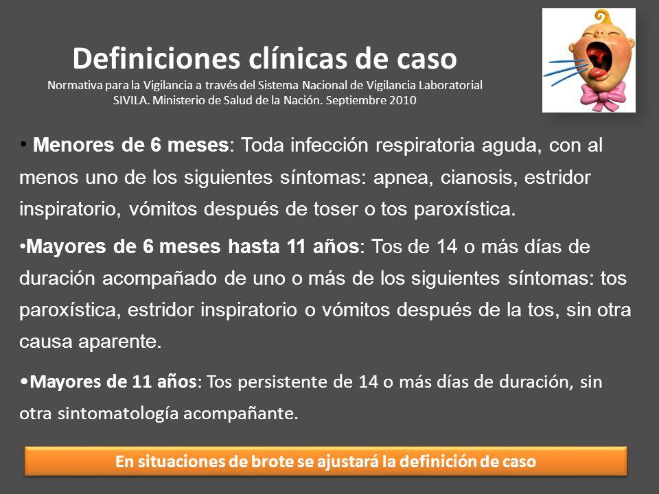 Definiciones clínicas de caso Normativa para la Vigilancia a través del Sistema Nacional de Vigilancia Laboratorial SIVILA. Ministerio de Salud de la