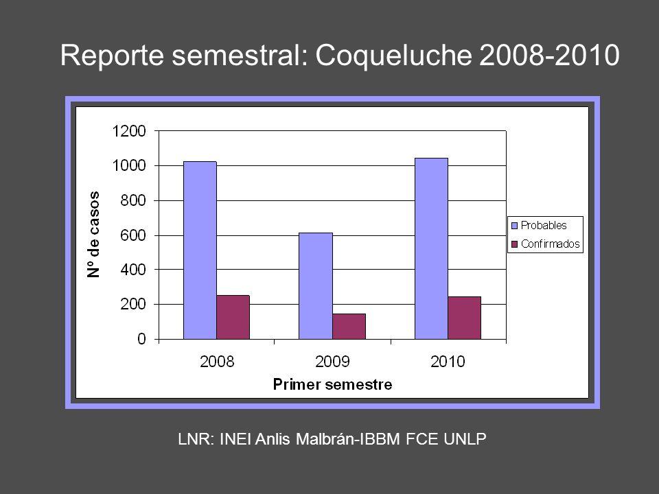 Reporte semestral: Coqueluche 2008-2010 LNR: INEI Anlis Malbrán-IBBM FCE UNLP