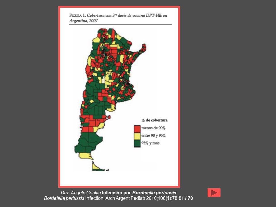 Dra. Ángela Gentile Infección por Bordetella pertussis Bordetella pertussis infection.Arch Argent Pediatr 2010;108(1):78-81 / 78