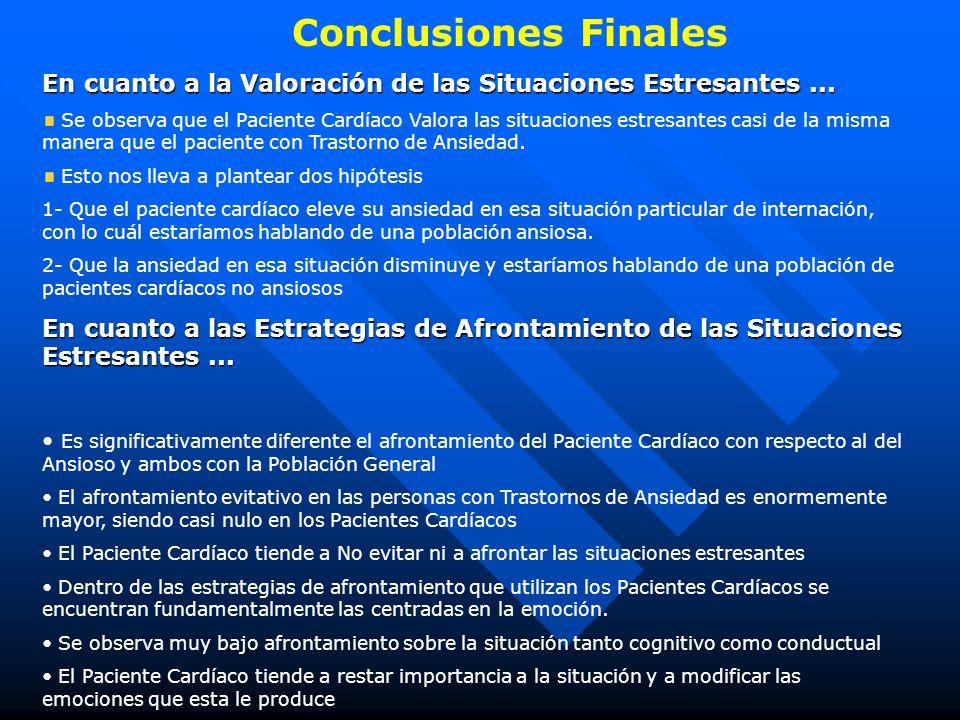 Conclusiones Finales En cuanto a la Valoración de las Situaciones Estresantes... Se observa que el Paciente Cardíaco Valora las situaciones estresante