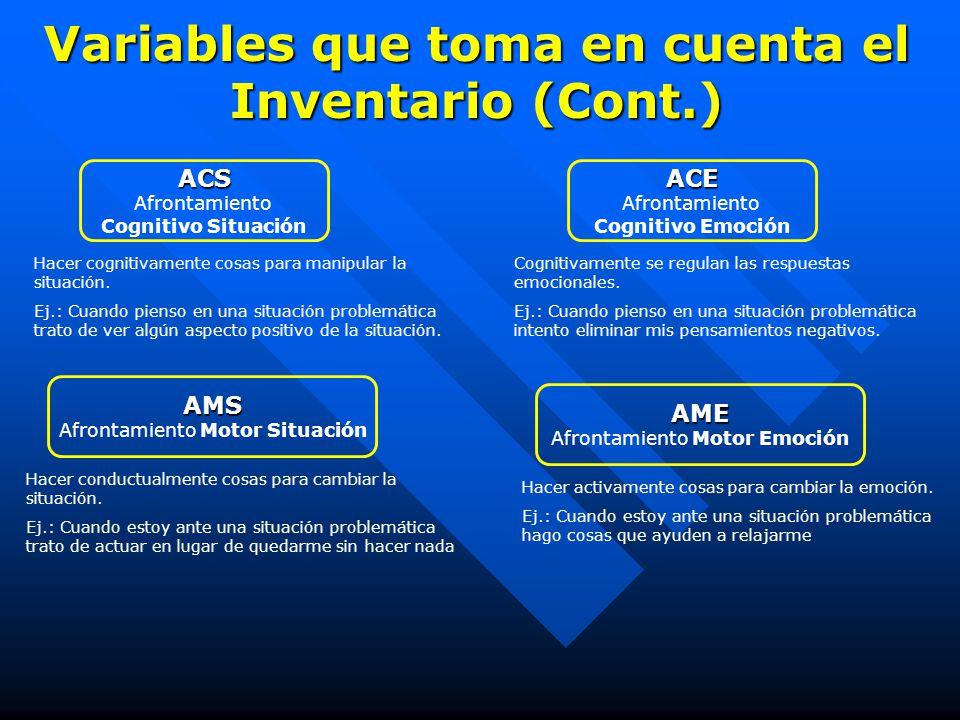 Variables que toma en cuenta el Inventario (Cont.) AME Afrontamiento Motor Emoción Hacer activamente cosas para cambiar la emoción. Ej.: Cuando estoy