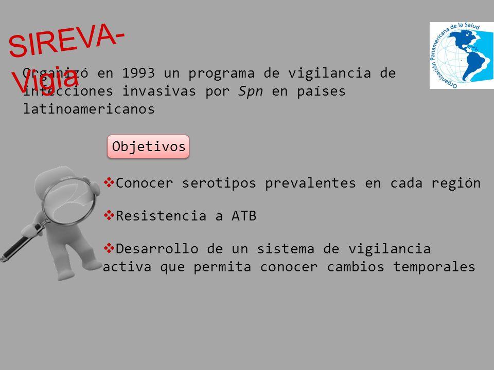 Organizó en 1993 un programa de vigilancia de infecciones invasivas por Spn en países latinoamericanos Conocer serotipos prevalentes en cada región Re