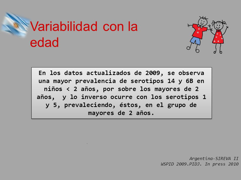 Variabilidad con la edad Argentina-SIREVA II WSPID 2009.PIDJ. In press 2010 En los datos actualizados de 2009, se observa una mayor prevalencia de ser
