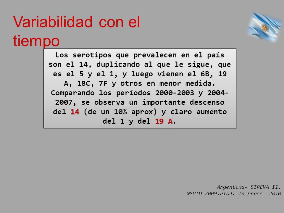 Argentina- SIREVA II. WSPID 2009.PIDJ. In press 2010 Variabilidad con el tiempo Los serotipos que prevalecen en el país son el 14, duplicando al que l