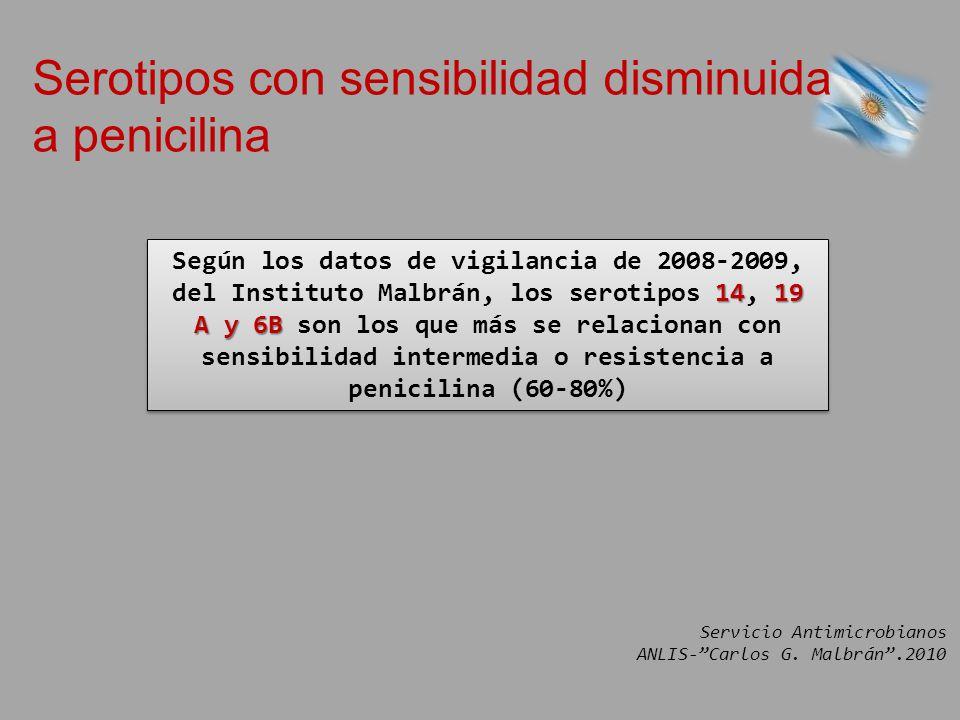 Serotipos con sensibilidad disminuida a penicilina Servicio Antimicrobianos ANLIS-Carlos G. Malbrán.2010 1419 A y 6B Según los datos de vigilancia de