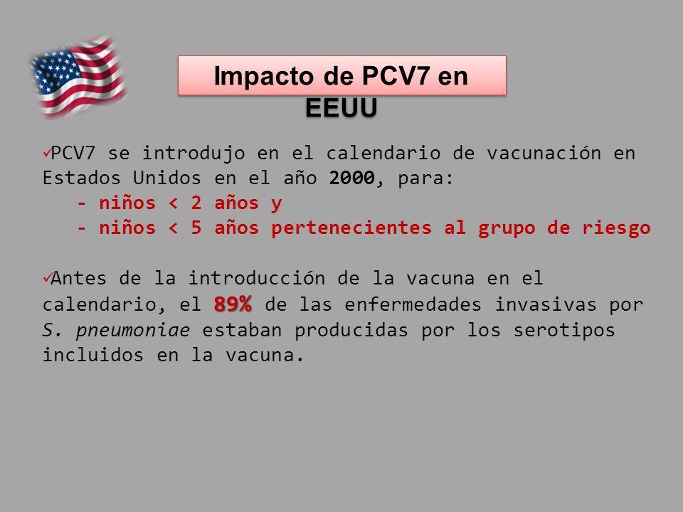 Impacto de PCV7 en EEUU PCV7 se introdujo en el calendario de vacunación en Estados Unidos en el año 2000, para: - niños < 2 años y - niños < 5 años p