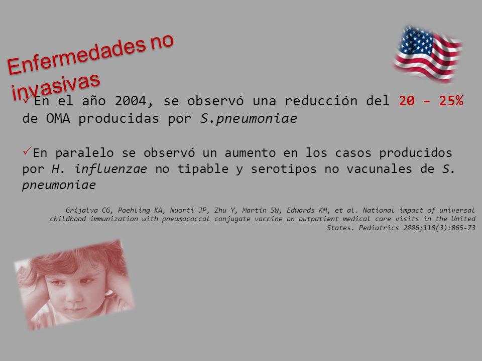 En el año 2004, se observó una reducción del 20 – 25% de OMA producidas por S.pneumoniae En paralelo se observó un aumento en los casos producidos por