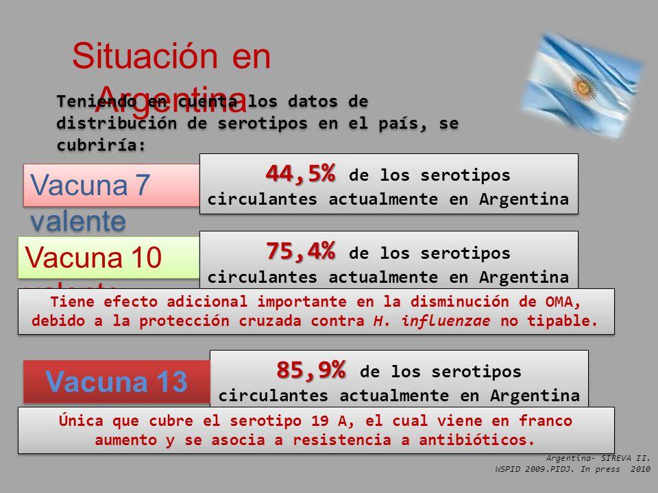 Situación en Argentina Vacuna 7 valente Argentina- SIREVA II. WSPID 2009.PIDJ. In press 2010 Teniendo en cuenta los datos de distribución de serotipos