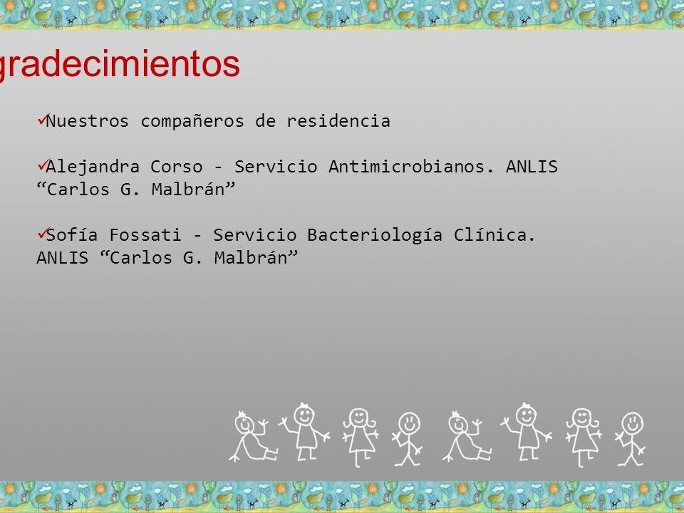 Agradecimientos Nuestros compañeros de residencia Alejandra Corso - Servicio Antimicrobianos. ANLIS Carlos G. Malbrán Sofía Fossati - Servicio Bacteri