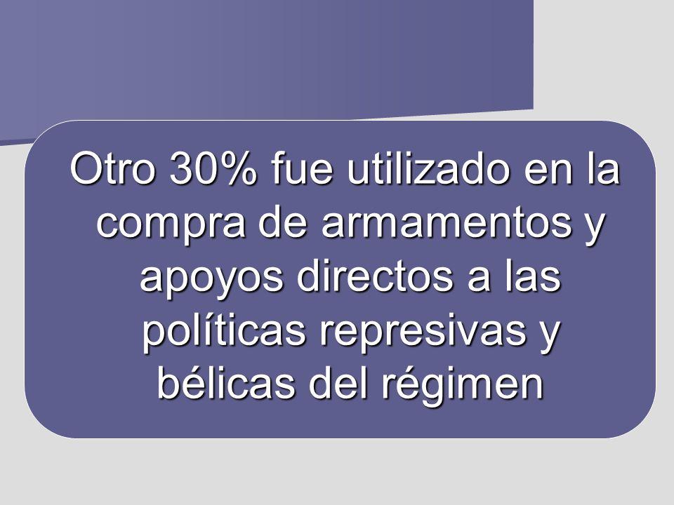 Otro 30% fue utilizado en la compra de armamentos y apoyos directos a las políticas represivas y bélicas del régimen Otro 30% fue utilizado en la comp
