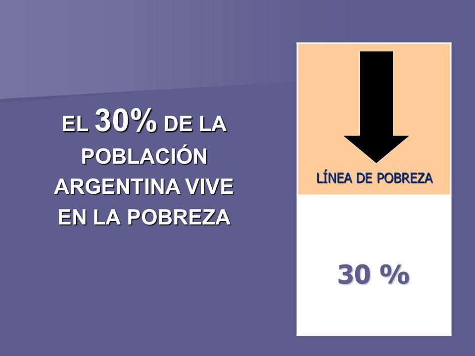 Antes que cumplir con el pago de una deuda ilegítima la obligación de los Estados es asegurar a sus poblaciones una vida digna.