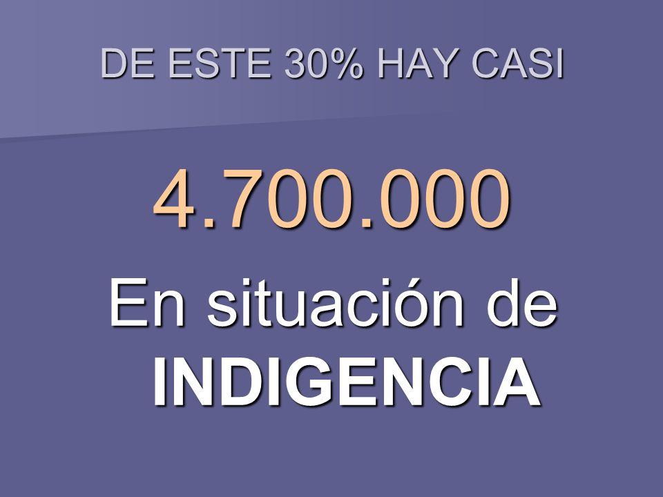 DE ESTE 30% HAY CASI 4.700.000 En situación de INDIGENCIA