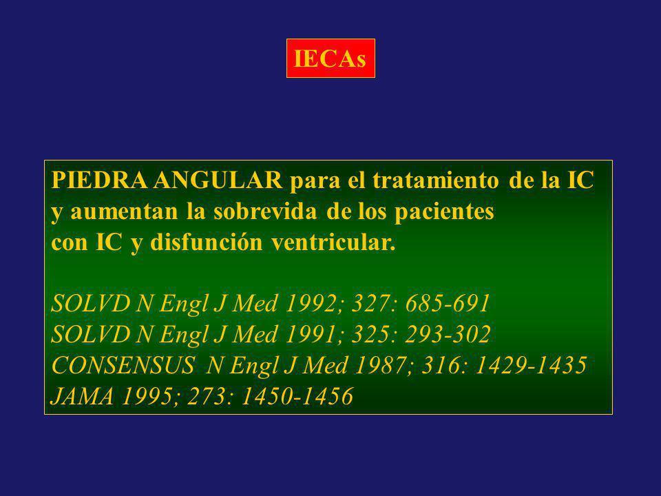 IECAs PIEDRA ANGULAR para el tratamiento de la IC y aumentan la sobrevida de los pacientes con IC y disfunción ventricular. SOLVD N Engl J Med 1992; 3
