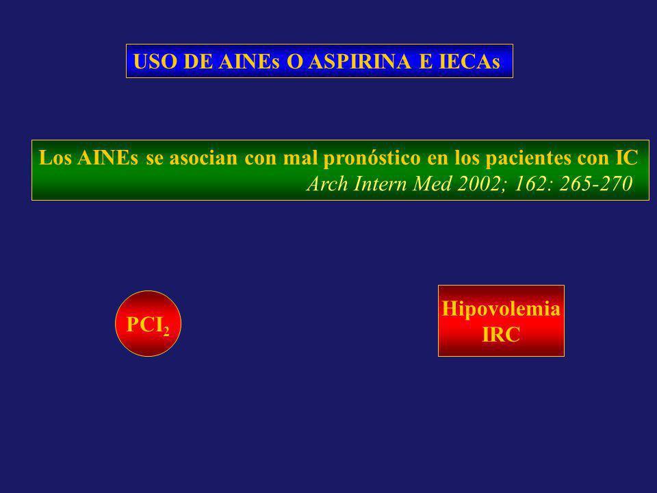 USO DE AINEs O ASPIRINA E IECAs Los AINEs se asocian con mal pronóstico en los pacientes con IC Arch Intern Med 2002; 162: 265-270 PCI 2 Hipovolemia I