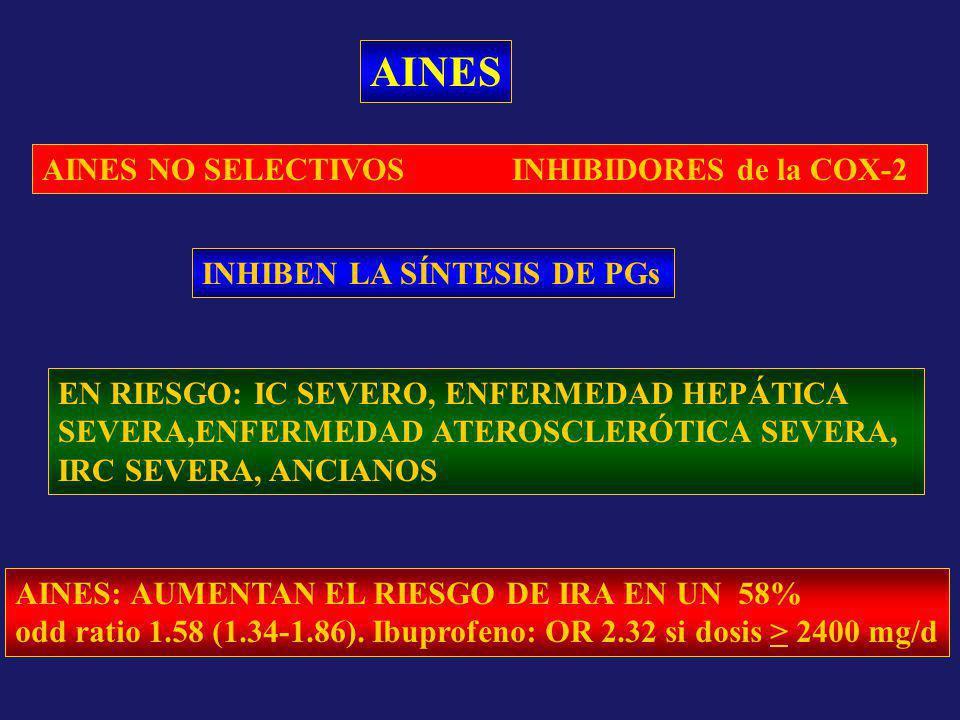 AINES NO SELECTIVOS INHIBIDORES de la COX-2 INHIBEN LA SÍNTESIS DE PGs AINES EN RIESGO: IC SEVERO, ENFERMEDAD HEPÁTICA SEVERA,ENFERMEDAD ATEROSCLERÓTI