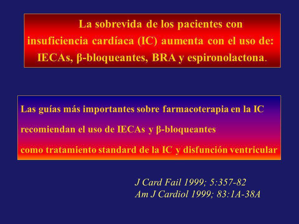 La sobrevida de los pacientes con insuficiencia cardíaca (IC) aumenta con el uso de: IECAs, β-bloqueantes, BRA y espironolactona. Las guías más import