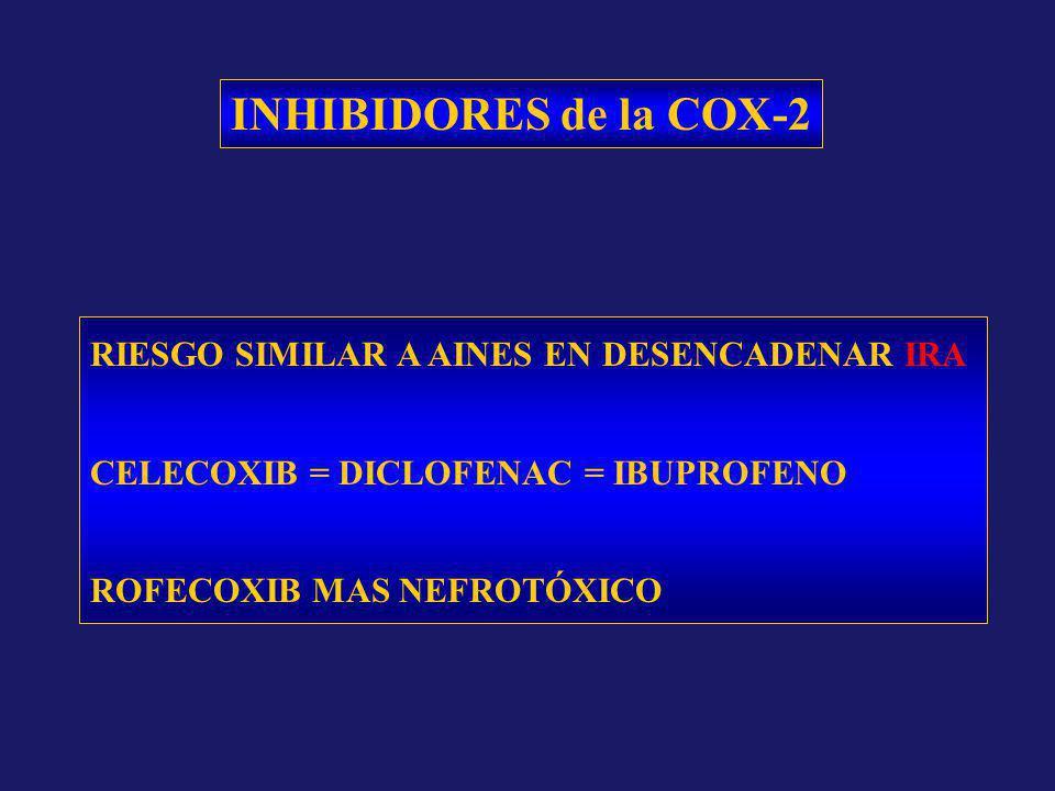 RIESGO SIMILAR A AINES EN DESENCADENAR IRA CELECOXIB = DICLOFENAC = IBUPROFENO ROFECOXIB MAS NEFROTÓXICO INHIBIDORES de la COX-2