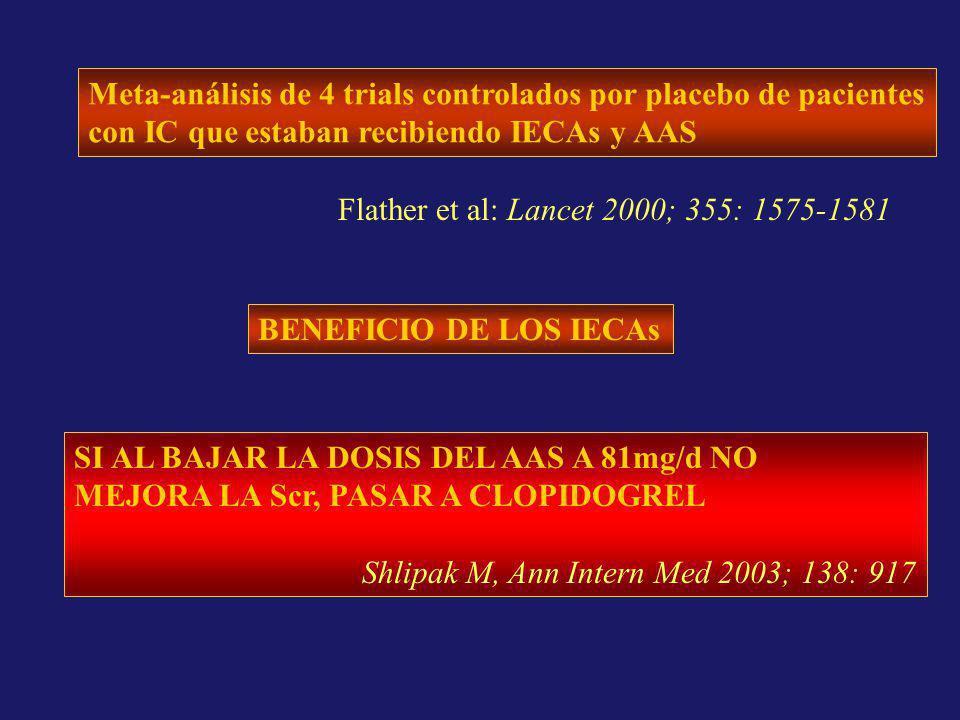 Flather et al: Lancet 2000; 355: 1575-1581 Meta-análisis de 4 trials controlados por placebo de pacientes con IC que estaban recibiendo IECAs y AAS BE