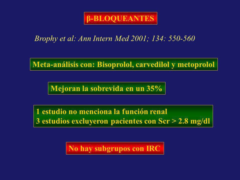 β-BLOQUEANTES Brophy et al: Ann Intern Med 2001; 134: 550-560 Meta-análisis con: Bisoprolol, carvedilol y metoprolol Mejoran la sobrevida en un 35% 1