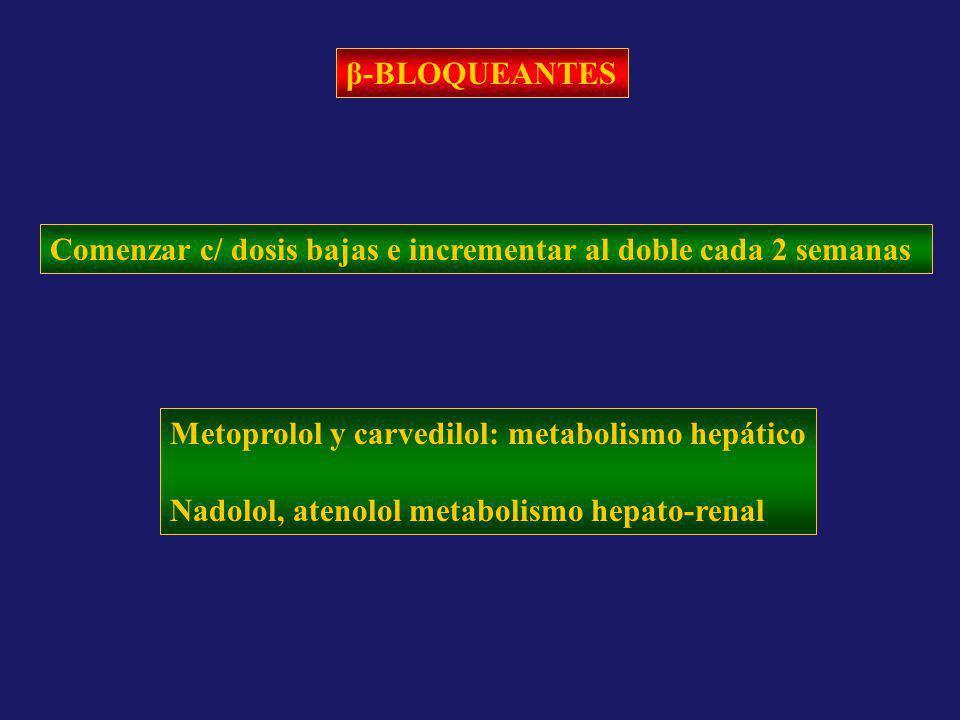 β-BLOQUEANTES Comenzar c/ dosis bajas e incrementar al doble cada 2 semanas Metoprolol y carvedilol: metabolismo hepático Nadolol, atenolol metabolism